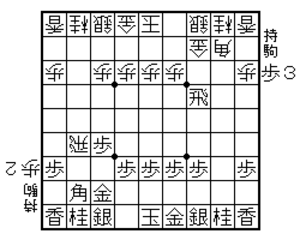 Yokofu